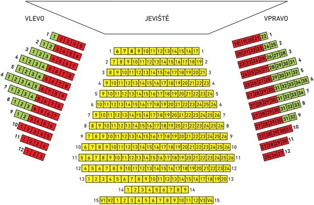 nová scéna - laterna - seating
